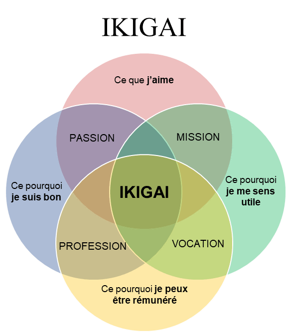 Ikigai_Private_Equity